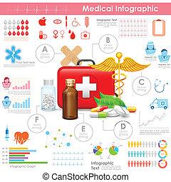 cuidados de saúde, e, médico, infographic