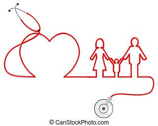 cuidados de saúde, família
