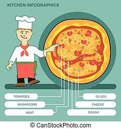 cuisinier, ingred, présentation, pizza