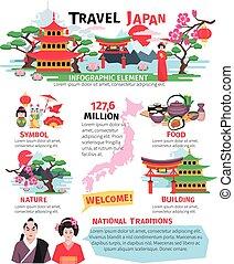 cultura, infographic, japonés, elementos, cartel