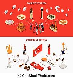 cultura turca, 2, isometrico, turistico, bandiere