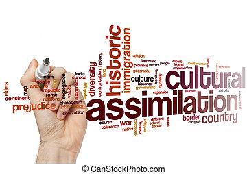 Cultural assimilation word cloud