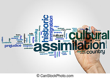 Cultural assimilation word cloud