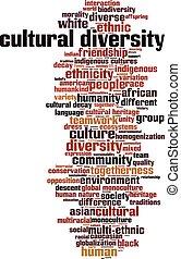 Cultural diversity-vertical - Cultural diversity word cloud ...