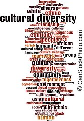 Cultural diversity-vertical.eps - Cultural diversity word...