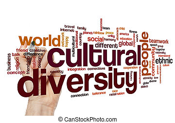 Cultural diversity word cloud