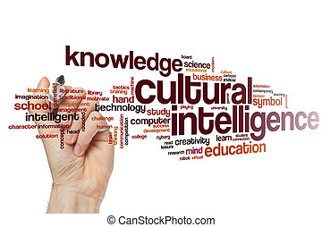 Cultural intelligence word cloud