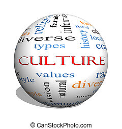 Culture 3D sphere Word Cloud Concept