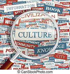 CULTURE. Concept related words in tag cloud. Conceptual info...
