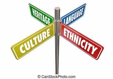 Culture Ethnicity Language Heritage Road Signs 3d Illustration