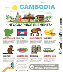 culture, infographic, affiche, cambodgien, attractions, plat