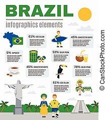 culture, infographic, brésilien, éléments, affiche