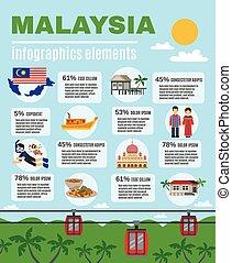 culture, malasyan, infographic, éléments, affiche