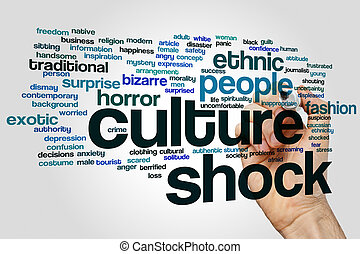 Culture shock word cloud