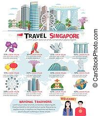 culture, singapour, infographic, affiche, plat