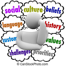Culture Thought Clouds Shared Language Customs Heritage...