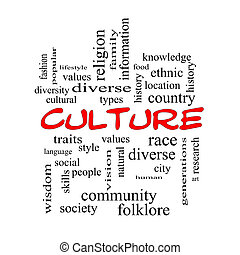 Culture Word Cloud Concept in red caps