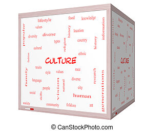 Culture Word Cloud Concept on a 3D cube Whiteboard