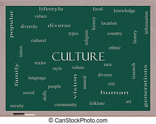 Culture Word Cloud Concept on a Blackboard