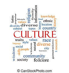 Culture Word Cloud Concept