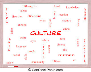 Culture Word Cloud Concept on a Whiteboard