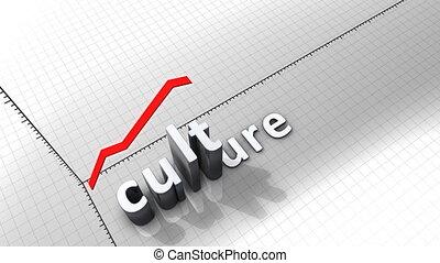 """culture."""", wykres, ożywienie, """"growing, graficzny"""