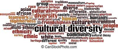 cultureel, diversity-horizon