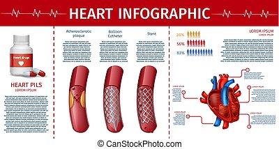 cuore, infographic, terapia, pagina, cardiovascolare