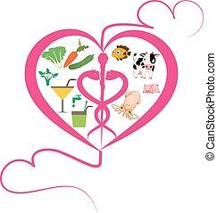 cuore sano, stile di vita, segno