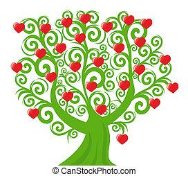 cuori, riccio, albero