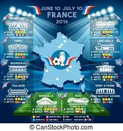 Cup EURO 2016 Stadium Guide - Cup EURO 2016 finals Stadium...