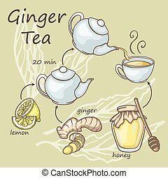 Cup of Ginger tea with lemon and honey, vector illustration