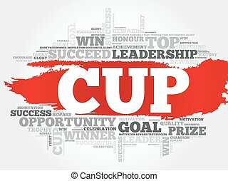 Cup word cloud