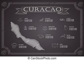 Curacao infographics, statistical data, sights.