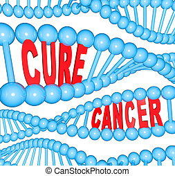 The words Cure Cancer in strands of DNA representing the importance of breakthrough medical research in finding therapies, causes and cures for types of cancer such as breast, brain, lung and others