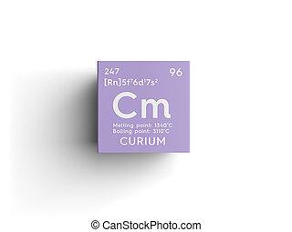 Curium. Actinoids. Chemical Element of Mendeleev's Periodic ...