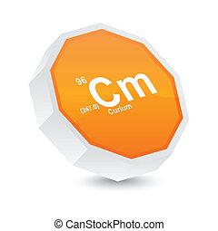 curium button