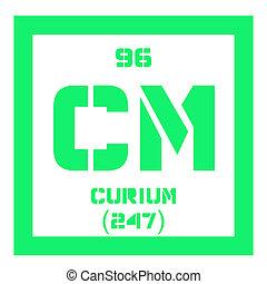 Curium chemical element. Curium is a transuranic radioactive...