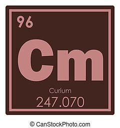 Curium chemical element periodic table science symbol