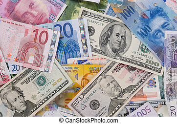 Currencies - Currency mix