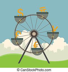 Currencies on Ferris Wheel