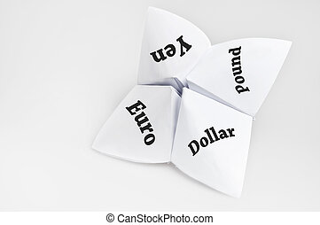 Currencies on fortune teller