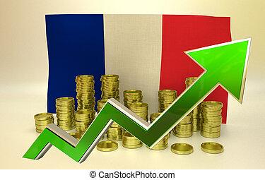 currency appreciation - France economy