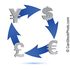 Currency exchange cycle illustration design over white