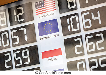 Currency exchange - world currency rates