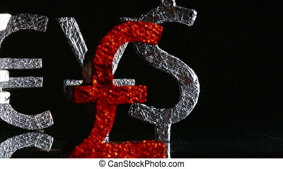 Currency symbols, pound, red