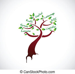 current assets tree concept illustration design over a white...