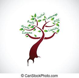 current assets tree concept illustration design over a white...
