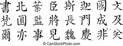 Current Chinese cursive writing, vintage engraving.