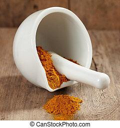 curry bepoederen